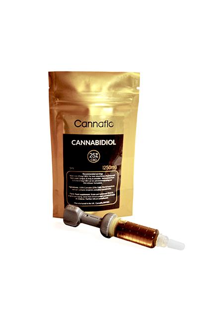 Micro-Doser kit for Cannaflo Micro-Doser