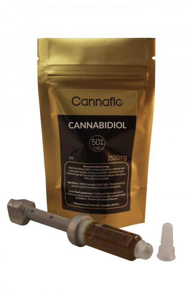 CBD Micro-dosing | Micro-Doser kit for Cannaflo Micro-Doser